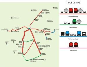 O planejamento urbano de Curitiba acontece através do sistema trinário.  Créditos: URBS